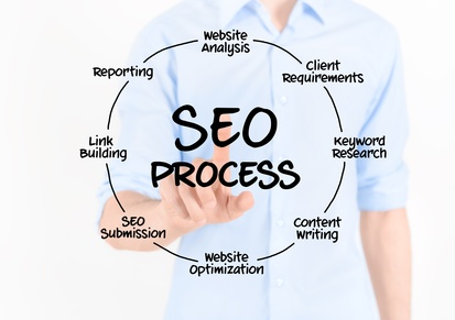 Search Engine Optimization Diagram